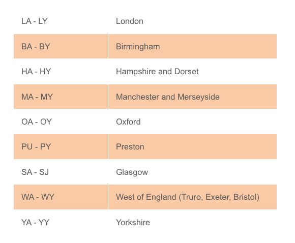registration plate areas